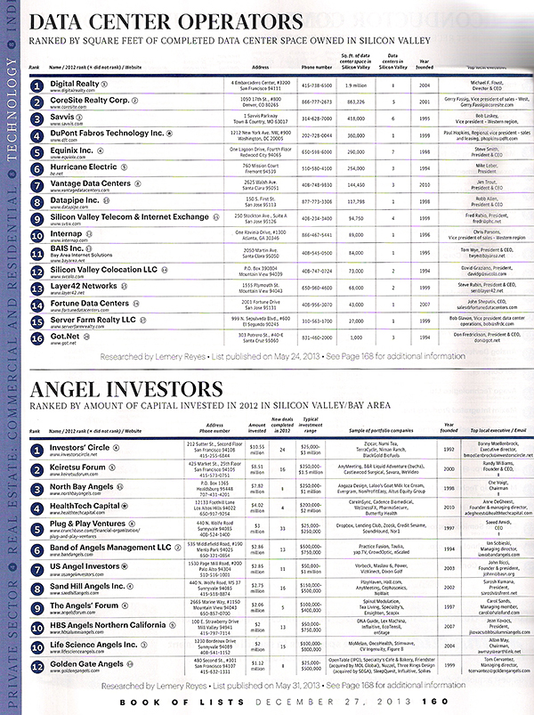SVBJ-Book-of-Lists-2013